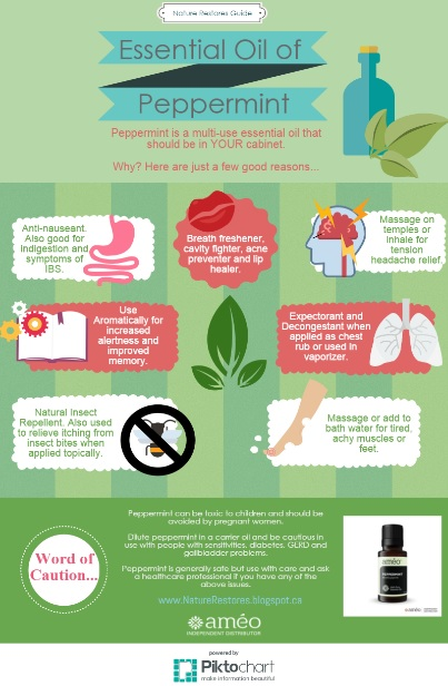 what is peppermint oil used for